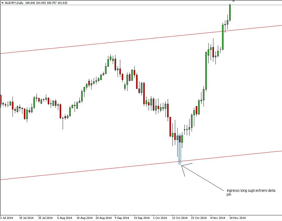 aud_jpy_d1